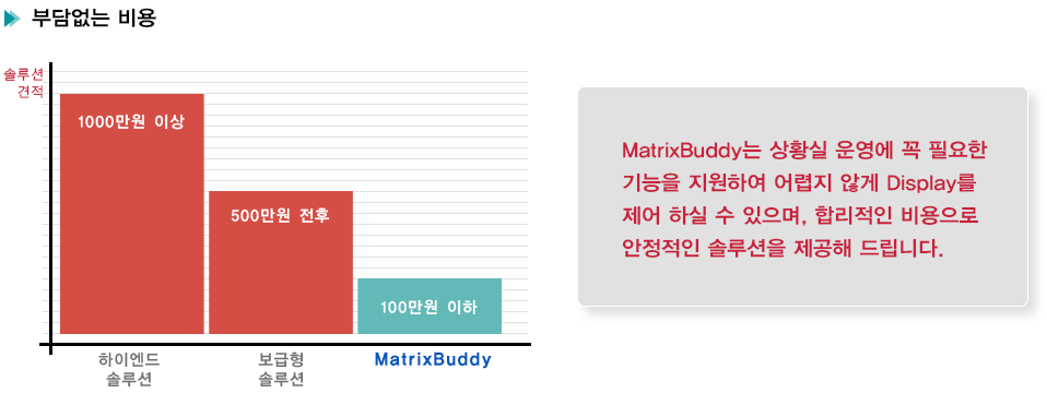 matrixbuddy004.png